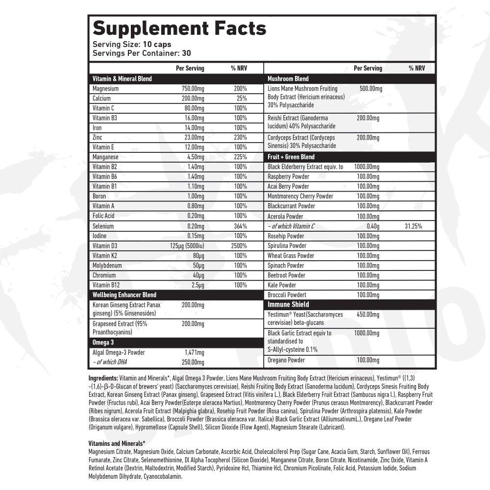 twp whealth ingredients