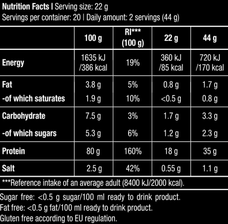 biotech usa hydro whey zero ingredients